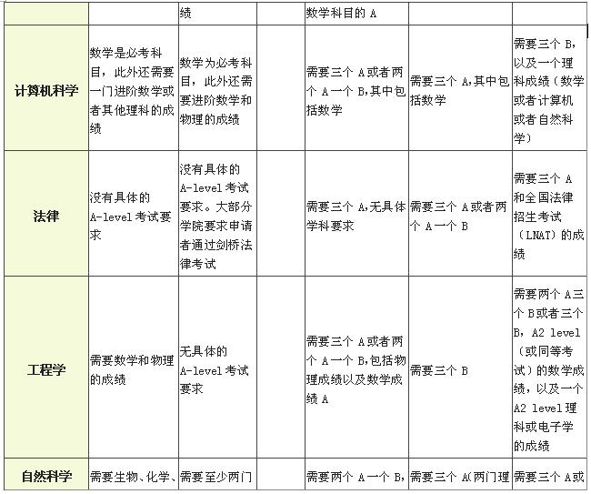 课程体系结构图_学校课程体系结构图